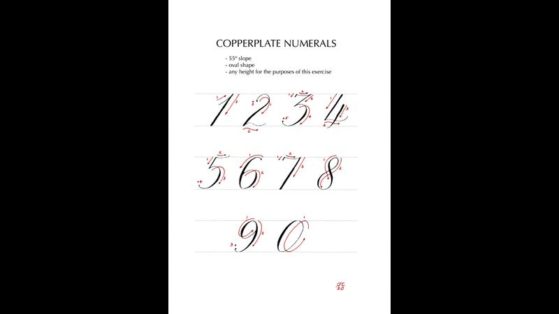 Copperplate Numerals